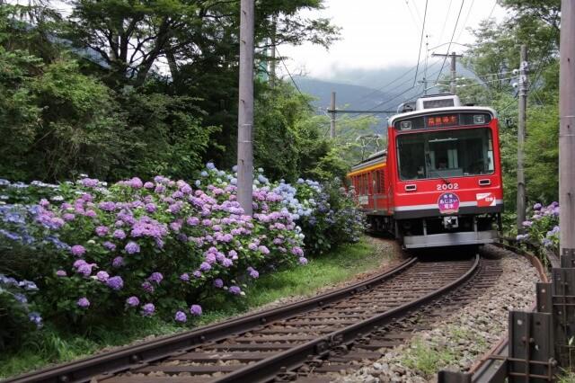 箱根登山鉄道を英語で説明